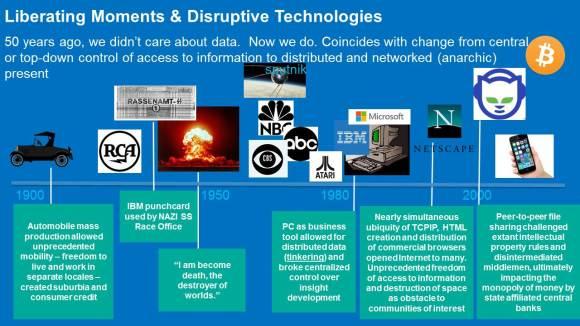 liberation and disruption (2)